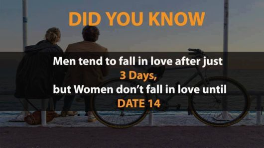 20 Amazing Facts That You Have Never Heard Before